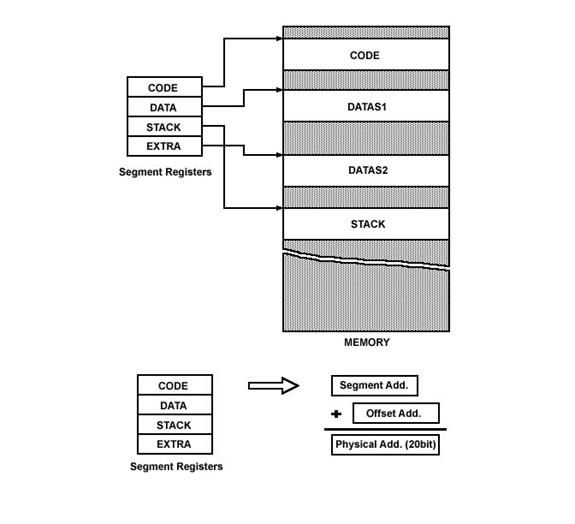 block diagram of intel 8086  u2013 eazynotes  u2013 readingrat net